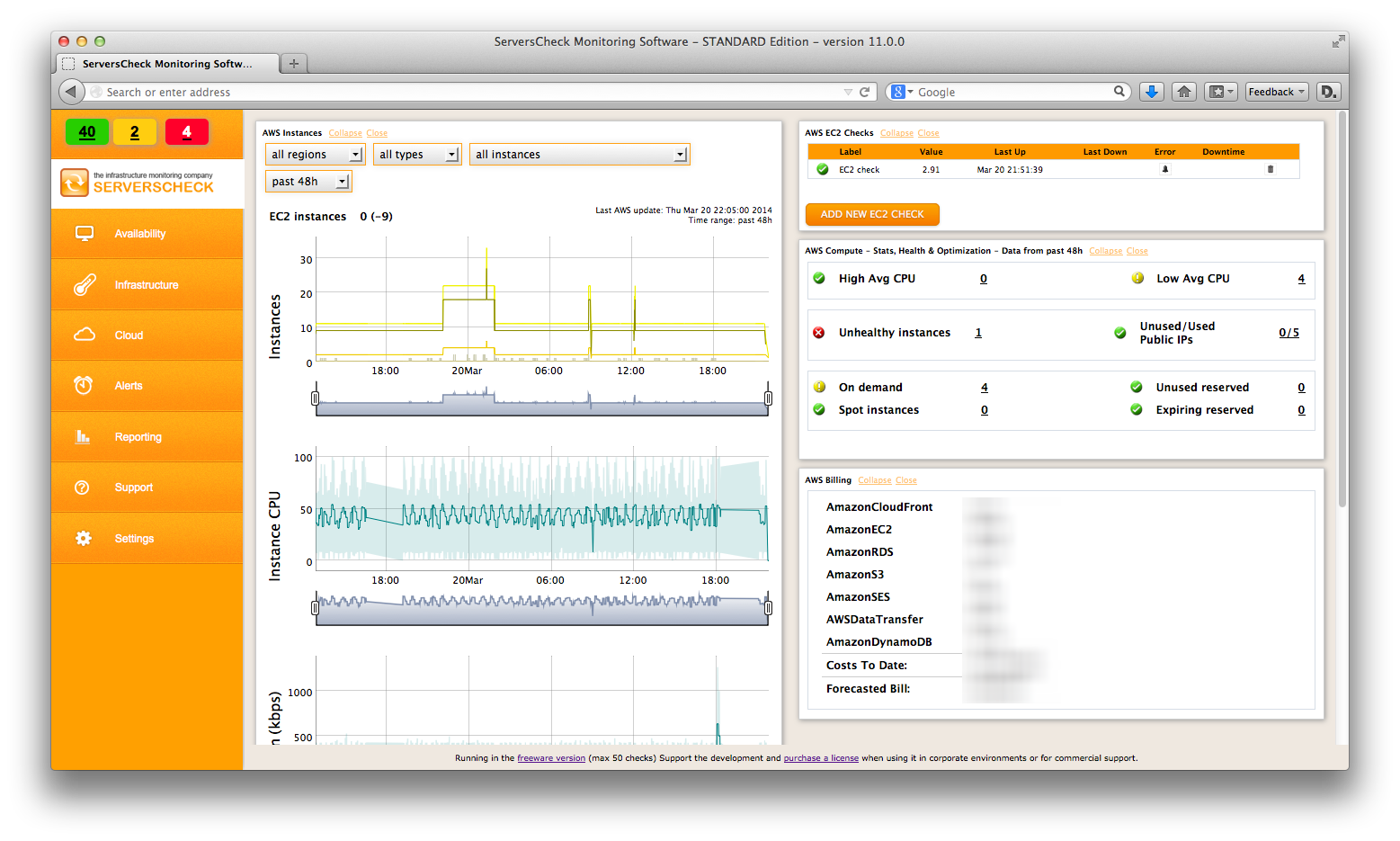 AWS EC2 monitoring