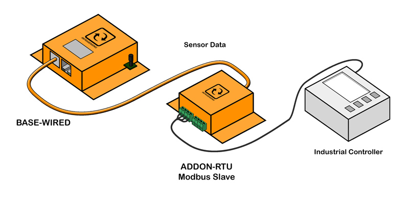 RTU Addon infographic