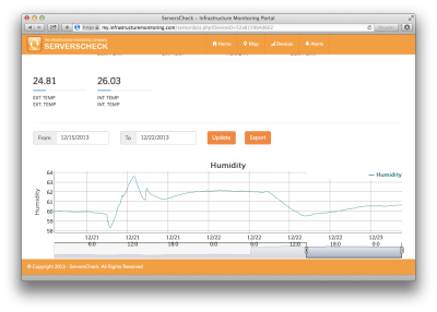 Sample sensor data in the Cloud