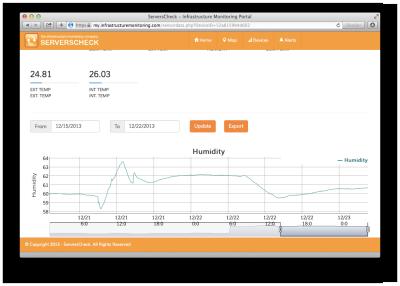A sample screenshot of our Cloud Platform