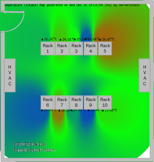 Heatmap in the Monitoring Software
