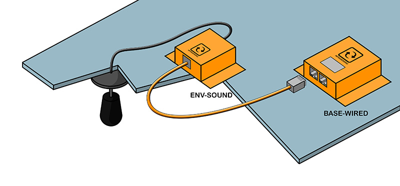 The noise sensor connects to the base unit over a standard network cable. Max distance is 100m/330ft