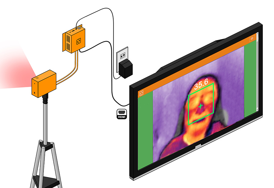 People scanning with the thermal camera sensors
