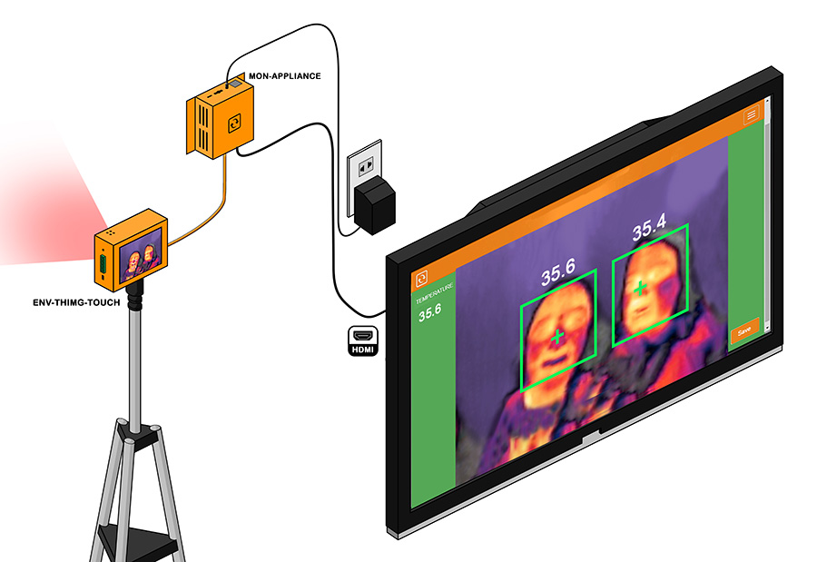 Thermal touch camera kit