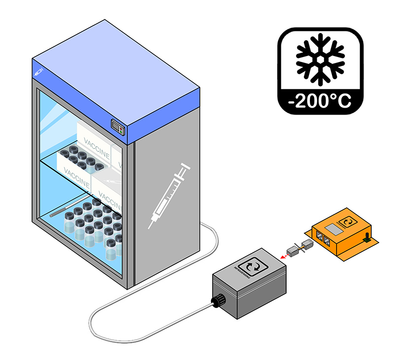 Ultra Low temperature sensor for vaccine monitoring