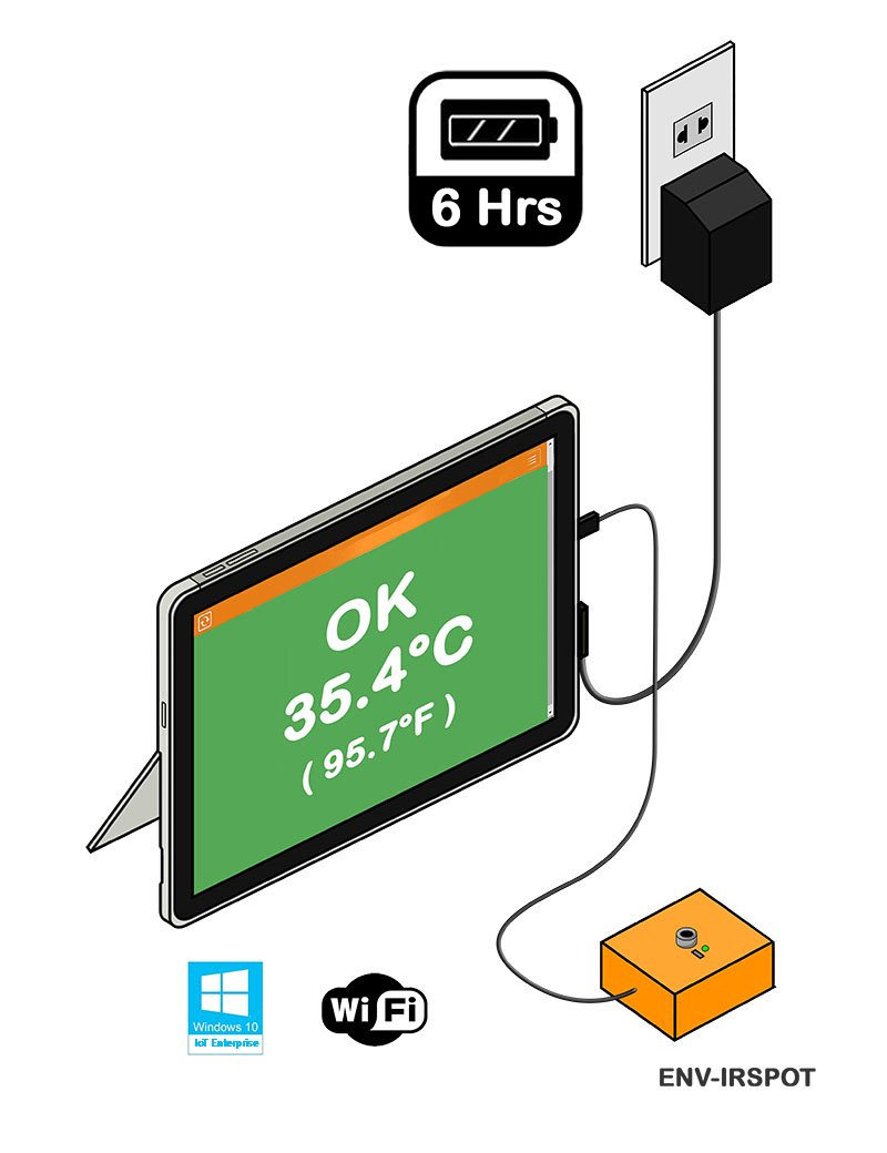 EST kit integrates in a network: Wifi or Wired.  Even operates in standalone mode.