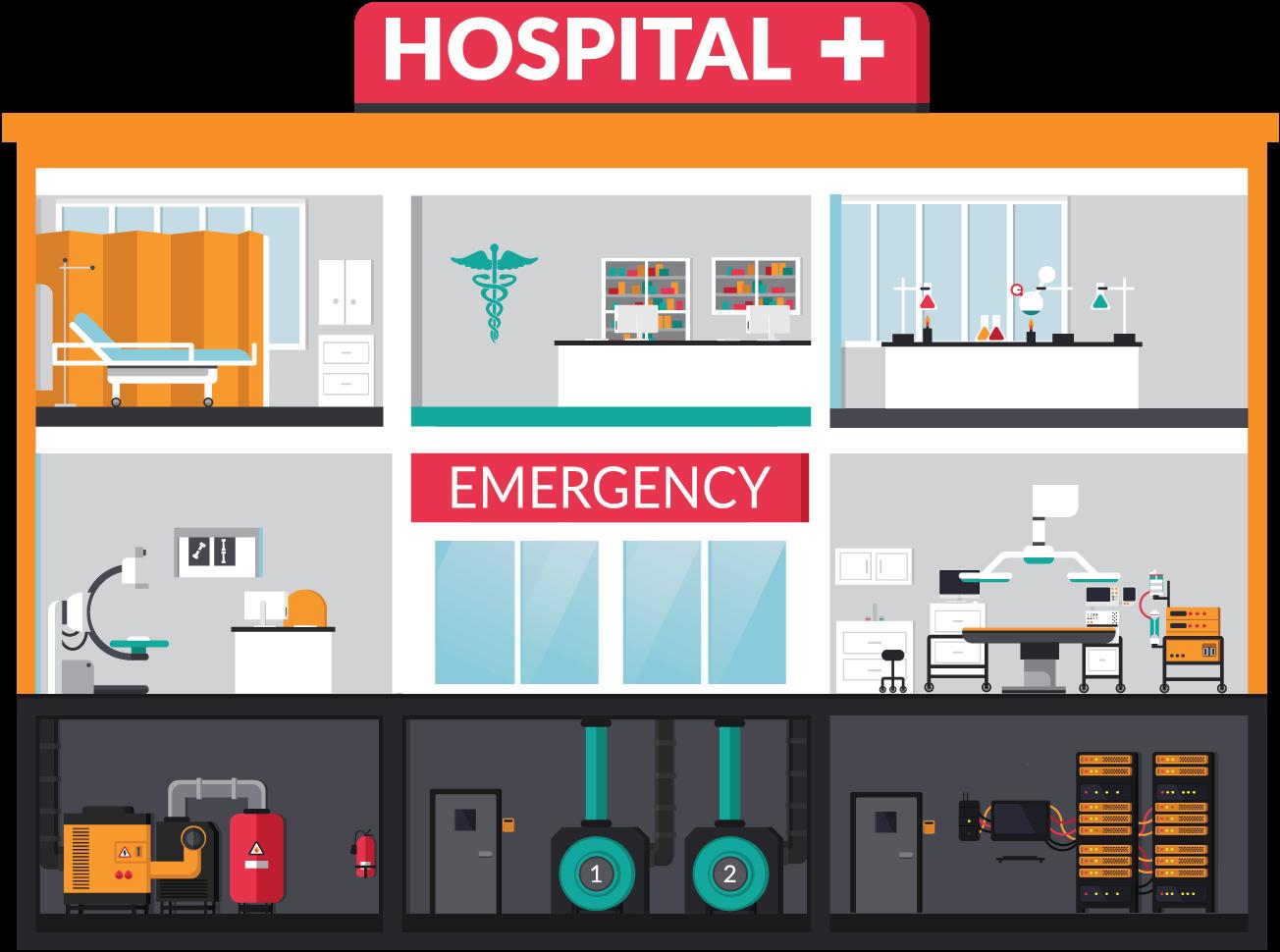 ServersCheck Healthcare Facility Infographic