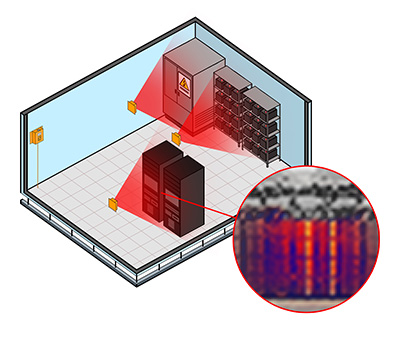 Thermal Camera Monitoring of data center infographic
