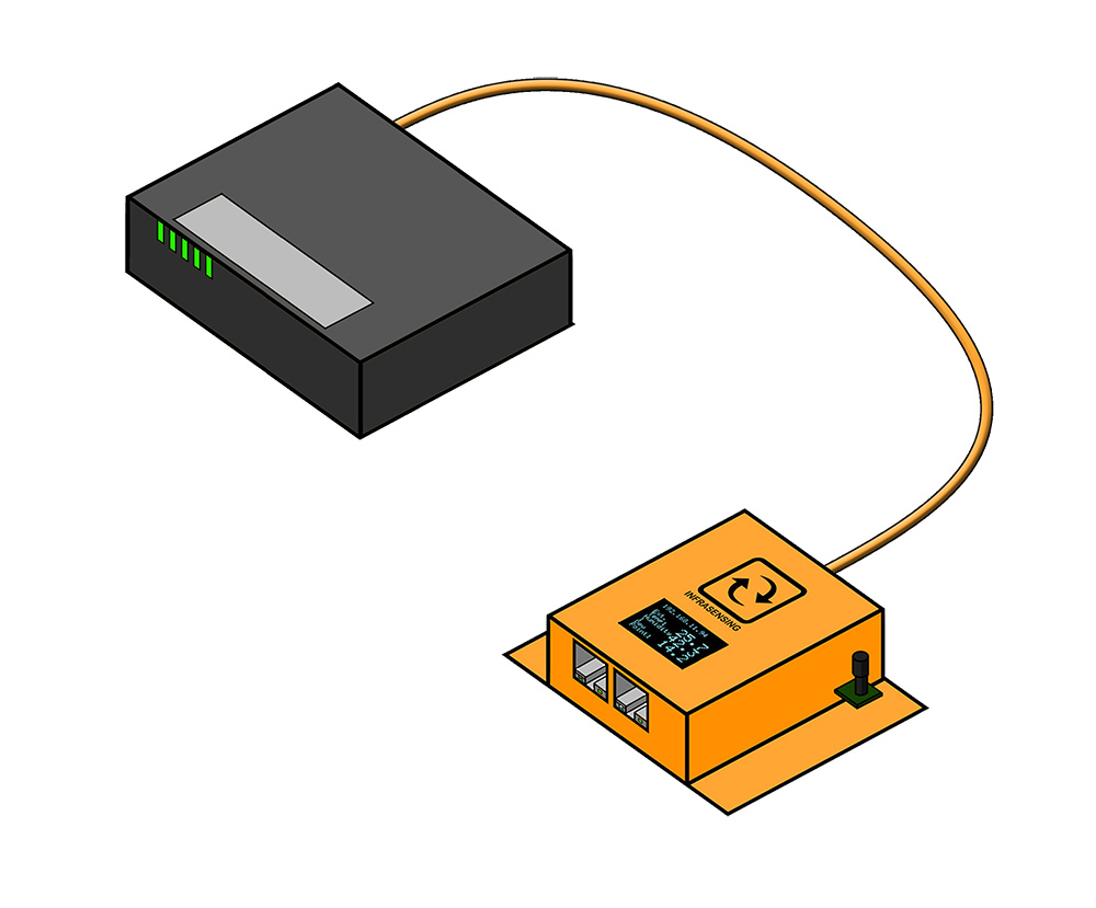The base unit connects to a switch.
