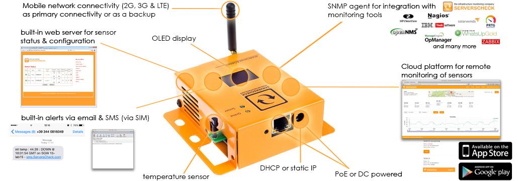 ServersCheck SensorGateway main features diagram
