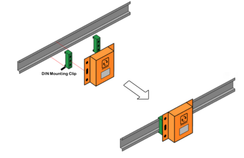 Din-rail mount for InfraSensing devices