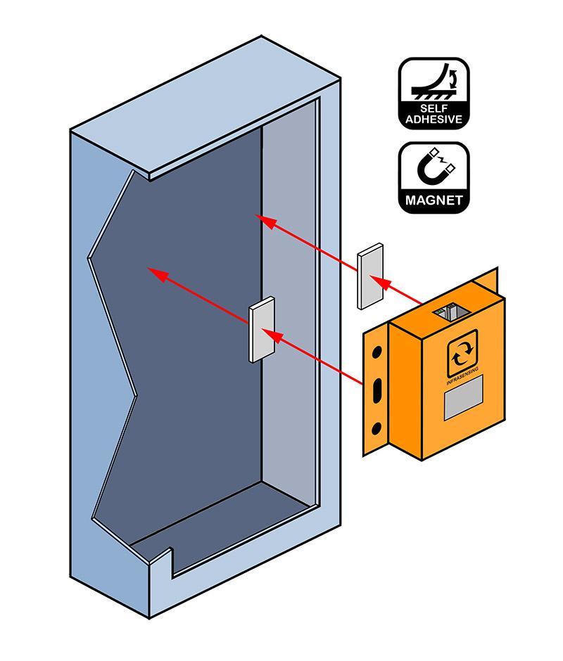 InfraSensing magnetic mount