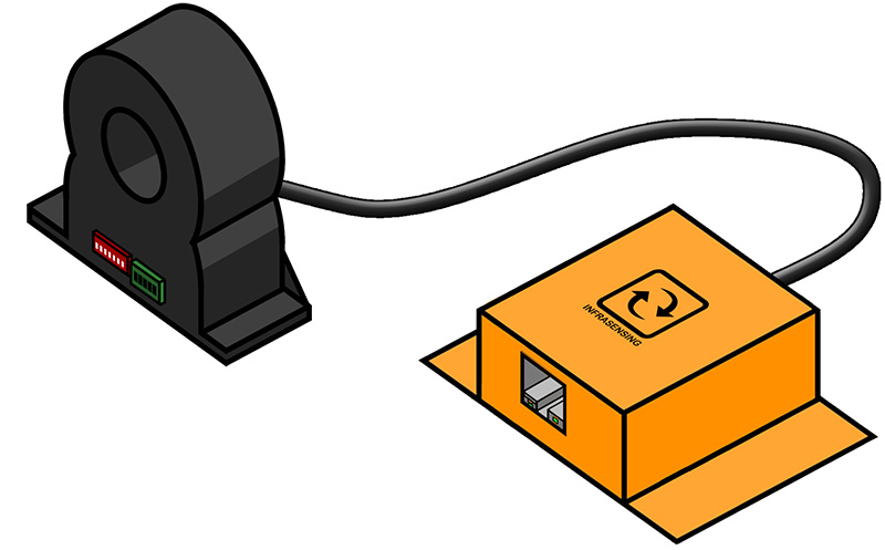 DC Power Meter How it Works