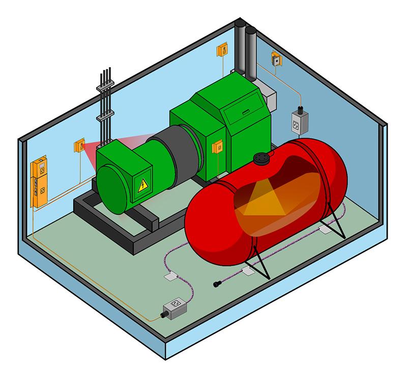 Generator room infographic