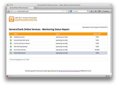 Web status report