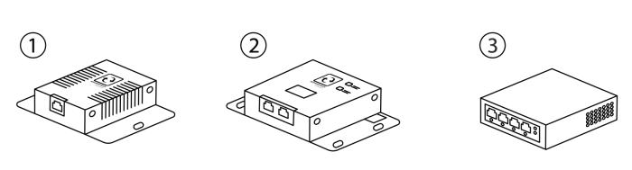 The basis of a ServersCheck hardware solution: sensor, base unit and a network