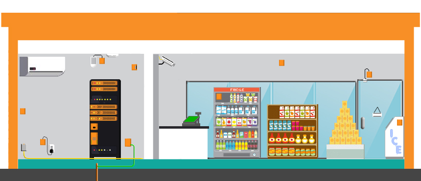 Monitoring Retail Outlets
