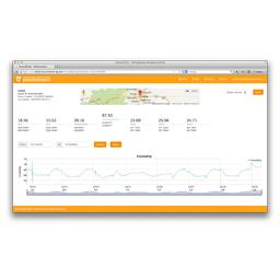 Cloud Platform for our sensors